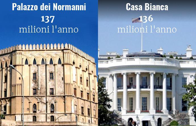 1551185017959.jpg--il_folle_costo_del_parlamento_siciliano__nel_2018_oltre_mille_euro_al_minuto_per_l_ars