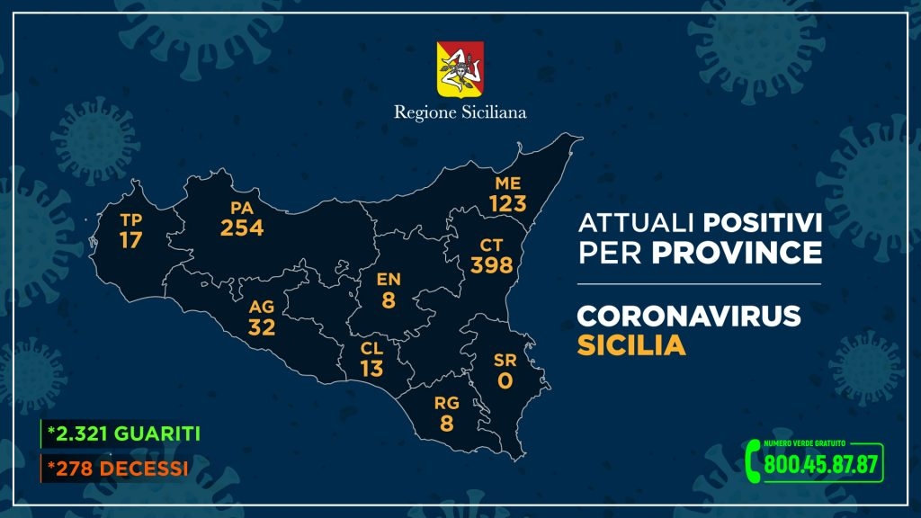 coronavirus_PROVINCE_6-8GIUGNO_STAMPA-1024x576